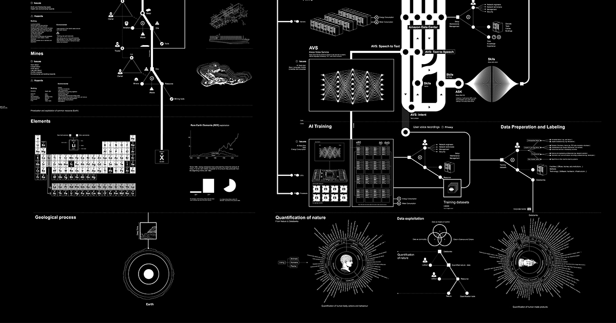 ai-anatomy-map.pdf